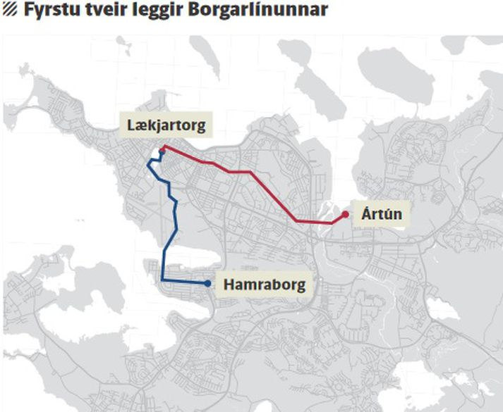 Tvær leiðir verða í boði fyrst um sinn, Lækjartorg-Ártún og Lækjartorg-Hamraborg.