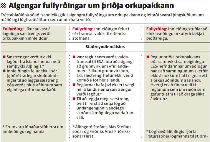 Það hefur verið tekist hart á um þriðja orkupakkann en tveir flokkar á þingi, Miðflokkurinn og Flokkur fólksins, leggjast gegn honum.