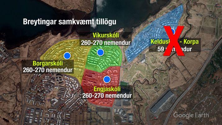 Samkvæmt tillögunni sem samþykkt var í dag verður Kelduskóla-Korpu lokað. Unglingadeildin verður í Víkurskóla og 1. til 7. bekkur í Engjaskóla og Borgarskóla.
