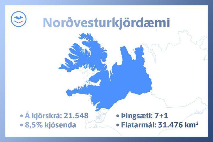 Norðvesturkjördæmi nær frá Hvalfirði að Skagafirði.