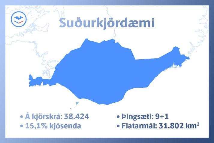 Suðurkjördæmi nær frá Suðurnesjum austur á Höfn í Hornafirði.