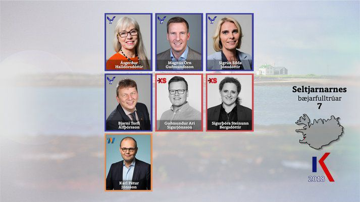 Bæjarfulltrúar Seltjarnarness sem náðu kjöri í kosningunum 2018.