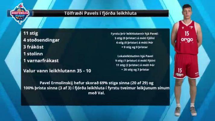 Pavel leiddi Valsliðið til sigurs