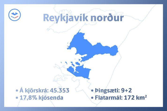 Kjalarnes er meðal þeirra svæða sem tilheyra Reykjavík norður.